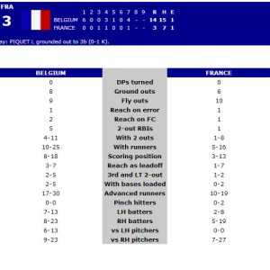 Red Hawks stunten tegen Frankrijk